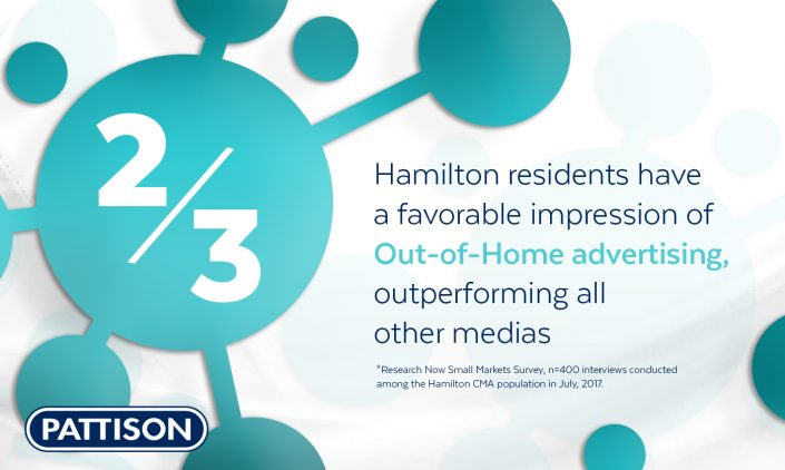 hamilton_ooh_perception