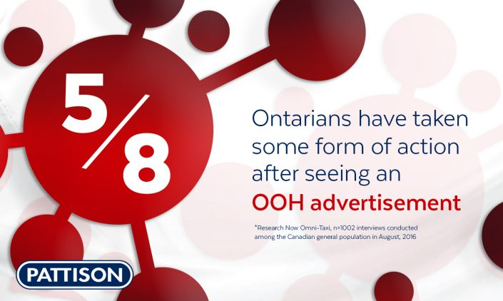 ontarians_take_action_after_seeing_ooh