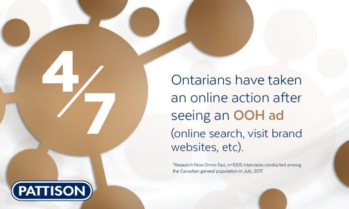 ooh_inspires_online_action