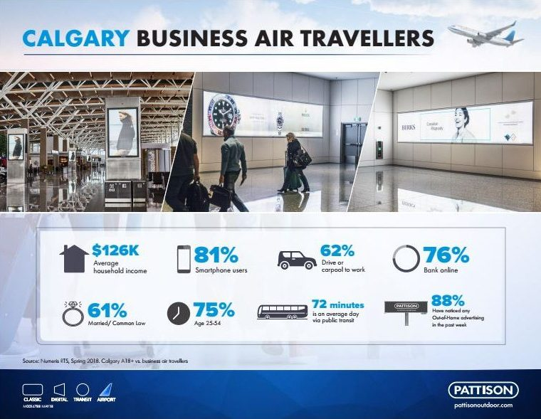 advertise_at_calgary_airport