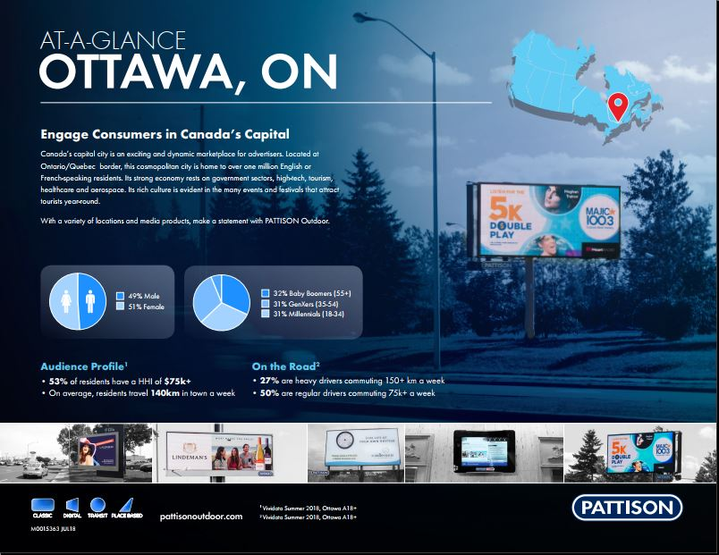 outdoor_advertising_in_ottawa_with_pattison