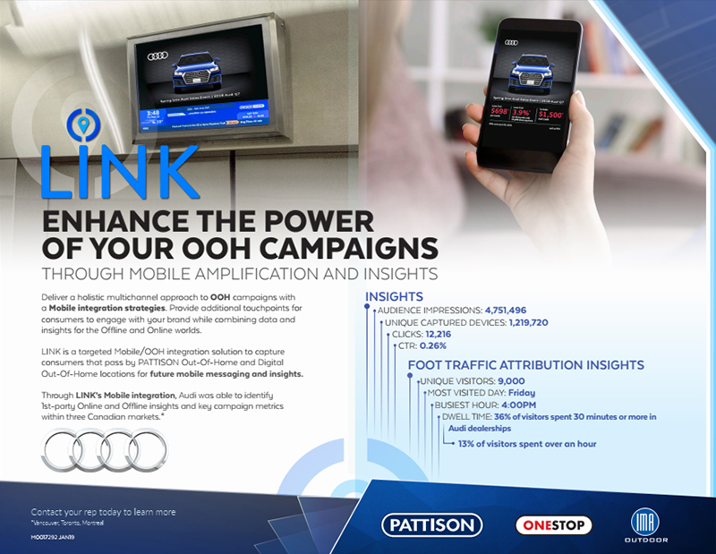 Pattison Link Audi out-of-home mobile amplification case study