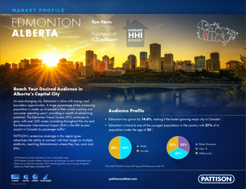 pattison_edmonton_market_profile