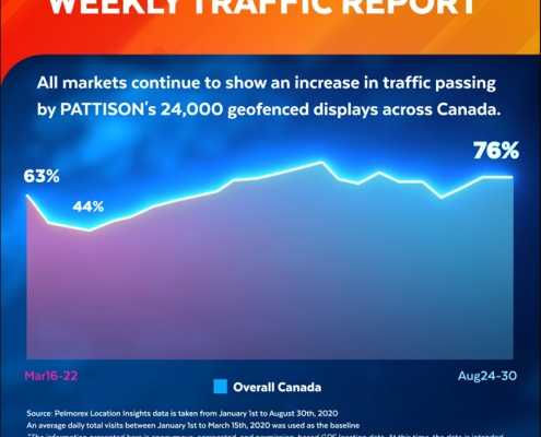 pattison-traffic-update-august-30-2020