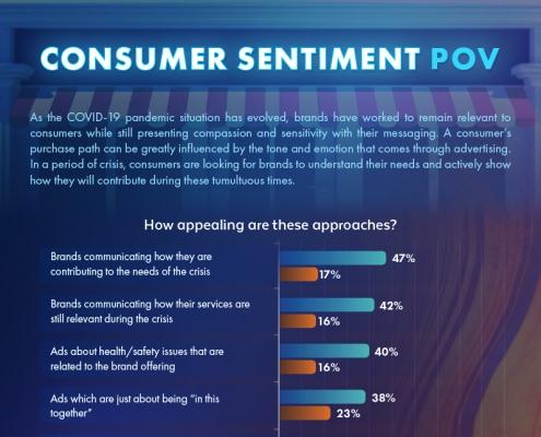 PATTISON_POV_ConsumerSentiment_09-24-2020_ArticleThumbnail
