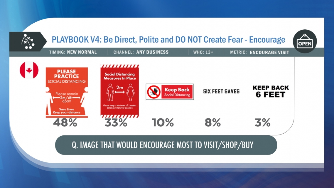 pattison-research-canadian-consumer-sentiments-to-advertising-be-polite-09-24-2020