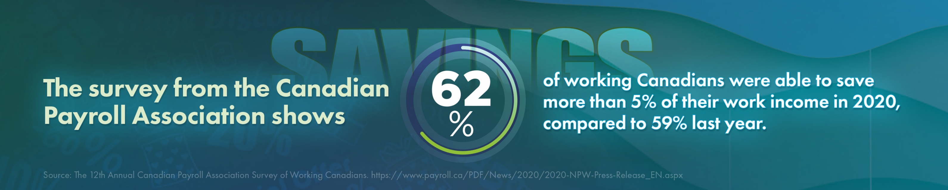 pattison-outdoor-pov-black-friday-2020-shopping-insights-7-Annual-Canadian-Working-Payroll-Association